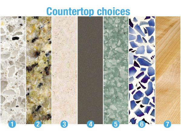 Top Countertop Materials | Counters That Last   Consumer Reports News.  Lists Pros And Cons
