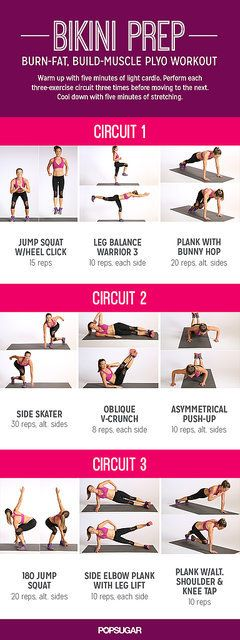 Printable Workouts Latest News, Photos and Videos | POPSUGAR Fitness