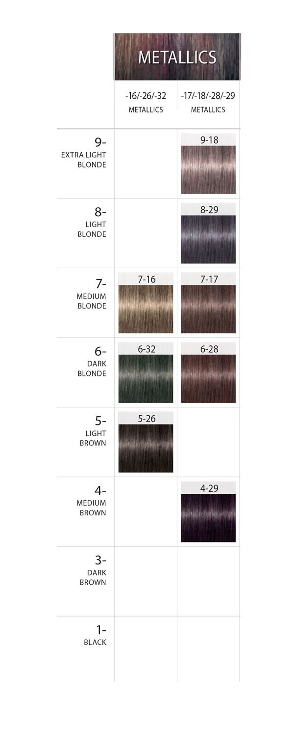 Schwarzkopf Professional IGORA Metallics Shades.  (I want 7-16 and 6-32 in my hair)