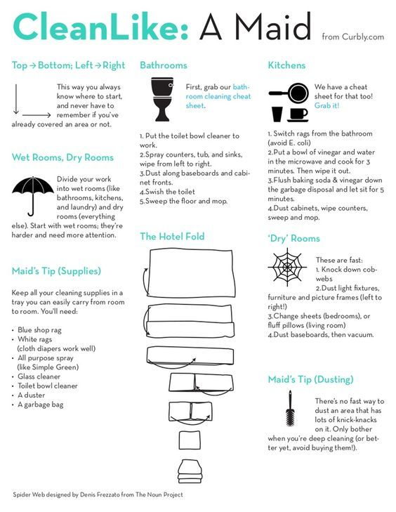 'Free Download: How to Clean Like a Maid Cheat Sheet...!' (via Curbly):