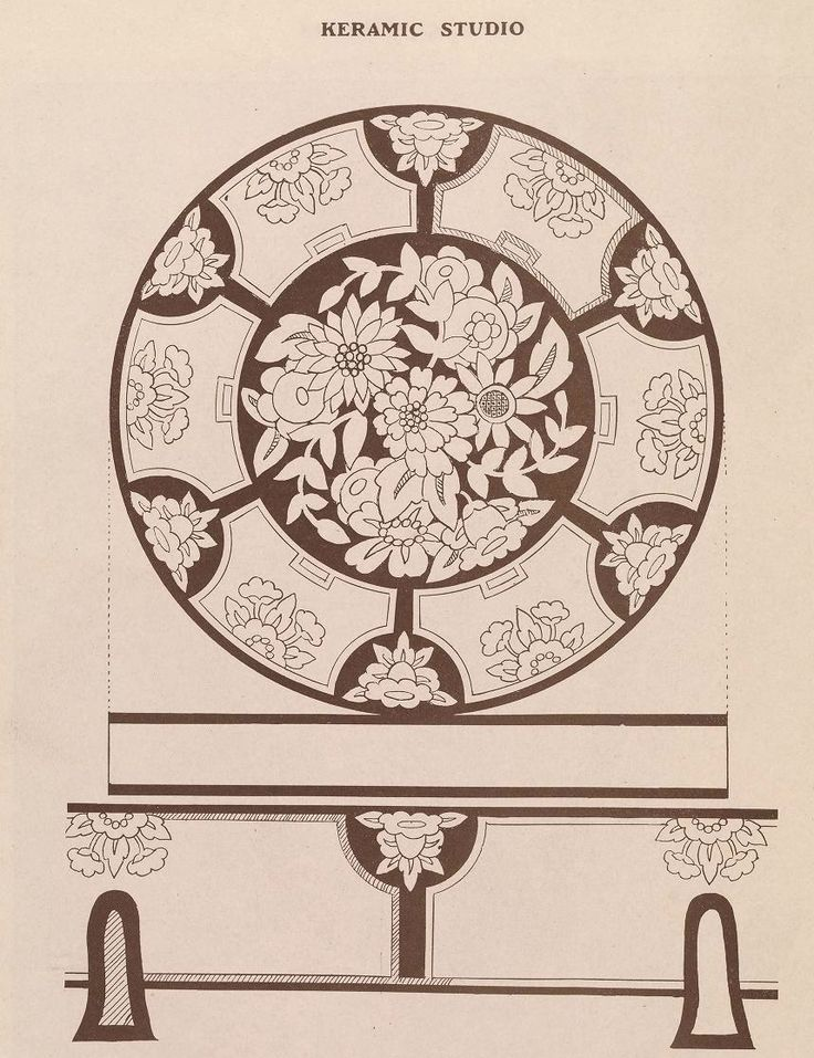 Keramic studio Published 1899_ https://archive.org/stream/Keramicstudio20#page/n203/mode/thumb