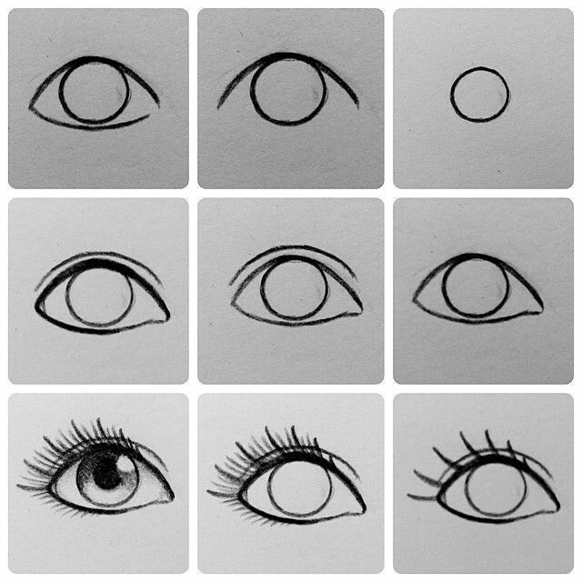 этом картинки как рисуют глаза говорю, что