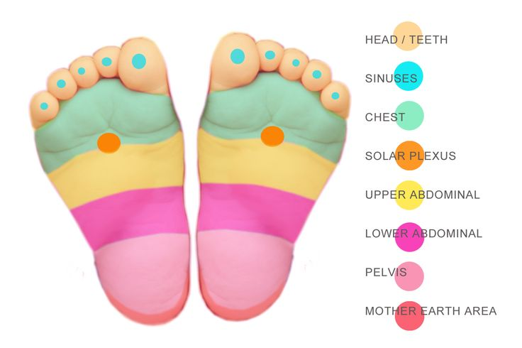 Reflexology is an old, cultural practice dating back thousands of years to ancient China. However, it has recently experienced a surge of popularity in the Western world as a legitimate medical practice that can treat a variety of physical ailments. Since reflexology is probably the most natural and least invasive treatment available, this makes it... View Article