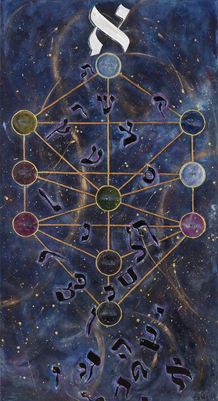 Divine Emanations - Kabbalah Tree of Life by Chana Zelig. The defining principle of Kabbalah, or Jewish mysticism, is that the world is healed through human connections and the Sephirot, Divine Emanations: illustrated in the Tree of Life formation. The letter Aleph stands for ayn sof, the Infinite. The gold flecks evoke the Kabbalistic account of