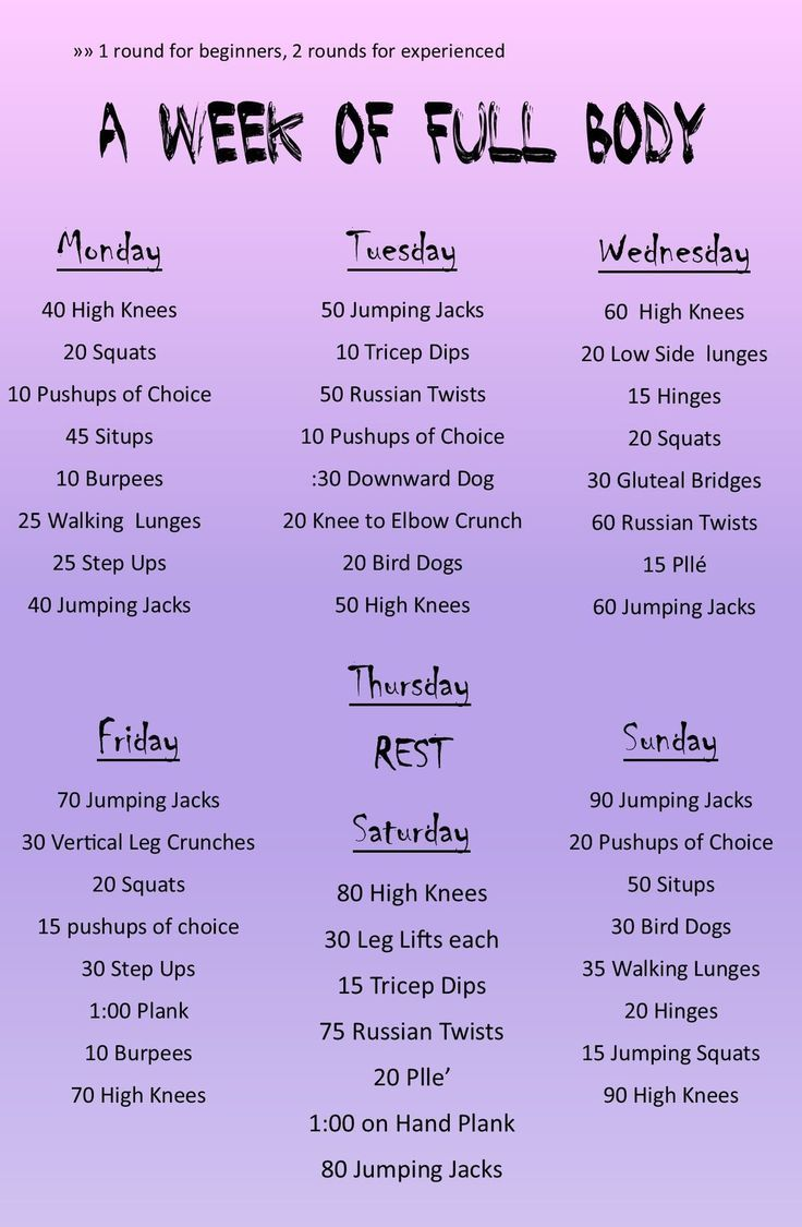 Fitness Body, At Home Workouts