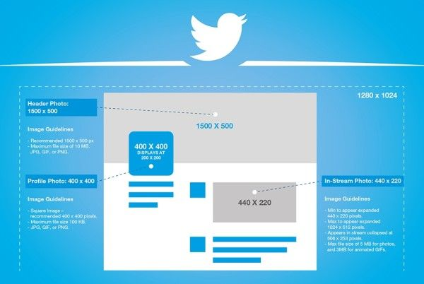 taille-images-twitter