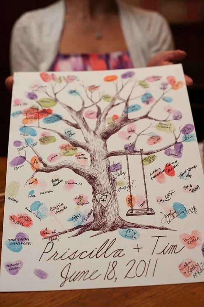 33 Fingerabdruck Bilder Welche Malen Zu Einem Erlebnis Machen Gaste Buch Hochzeit Gastebuch Hochzeit Ideen Fur Die Hochzeit