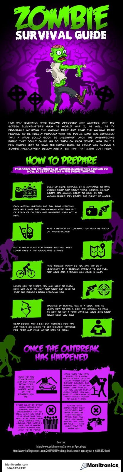 Infographic on Zombie Survival