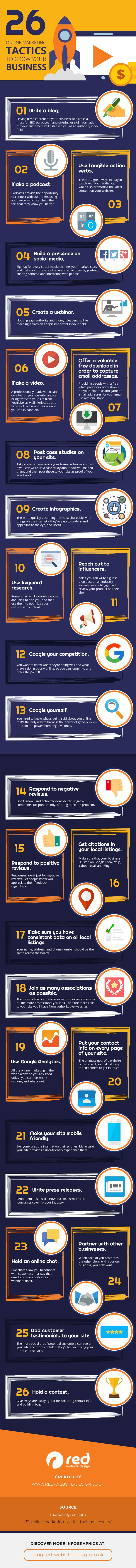 26 Online #Marketing Tactics to Help You Grow Your #Business #Infographic