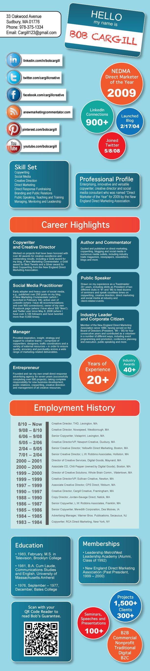 Bob's Infographic Resume