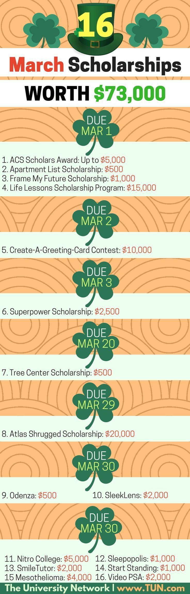 16 scholarships with March deadlines that total $73,000!