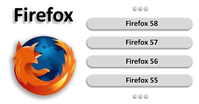 Браузер Firefox | Определение версии браузера Mozilla Firefox, обновление и даты выхода прошлых, настоящих и будущих релизов