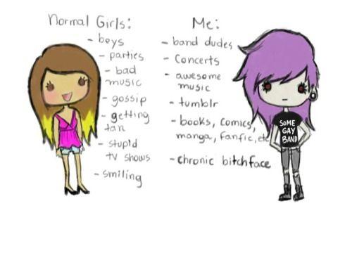 normal girls vs me tumblr - Google Search