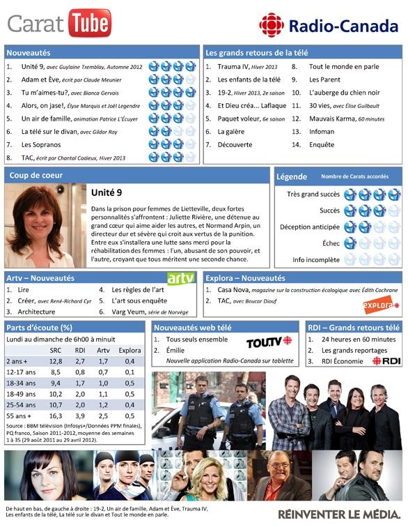 Notre appréciation de la programmation 2012-2013 de Radio-Canada