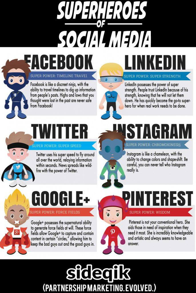 Superheroes of Social Media (Infographic) |  Get more tips on social media and digital marketing at Sideqik