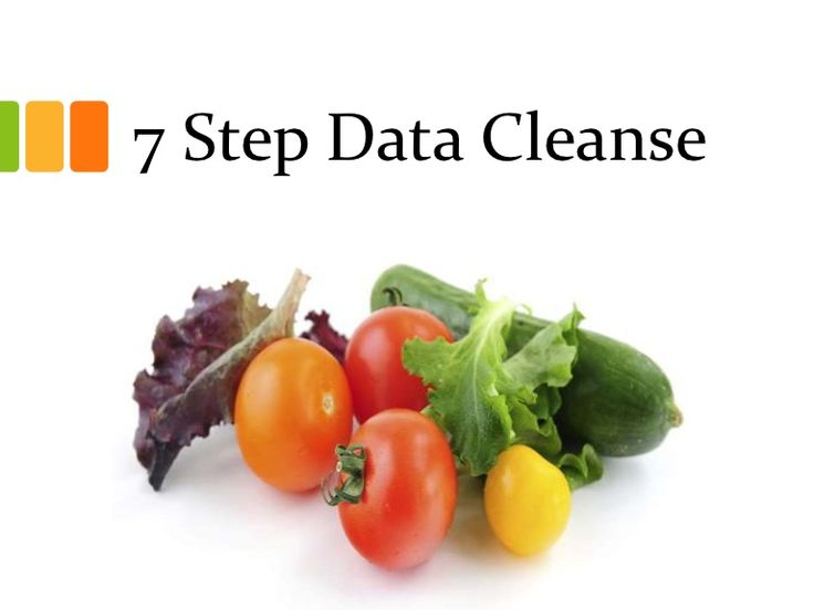 CloudFixer and MCG Training have concocted a 7-Step Master Cleanse for Salesforce data that they shared via webinar on Tuesday, March 19th at 1 PM EST. Luckily…