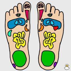 足つぼマッサージ、リフレクソロジー、フットケア。健康を左右するカギは足裏にある、というのは定説。ライターPhil Mutz氏が医療情報サイト「WebMD」から、足裏と体の各部の深〜い関係性を分かりやすく図解。足の横にスマホを置いて、即実践してみては?足裏のここが痛くなったらキケンなサイン!?古くからのリフレクソロジーの定義によると、足の裏にはそれぞれ体の特定の部分に対応しているといいます。そ...