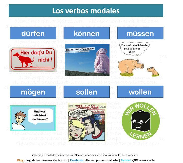 Ejemplos de uso de los verbos modales