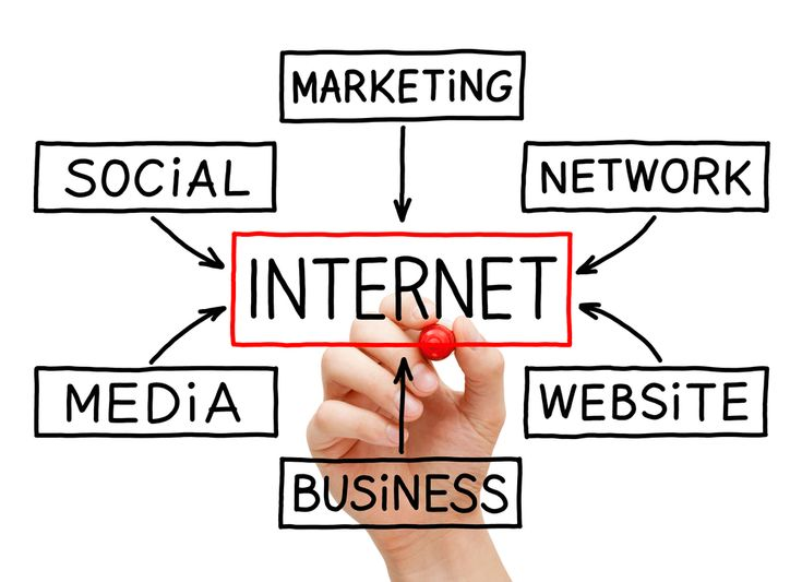 Consulenza Web Marketing - Posizionamento Motori di Ricerca