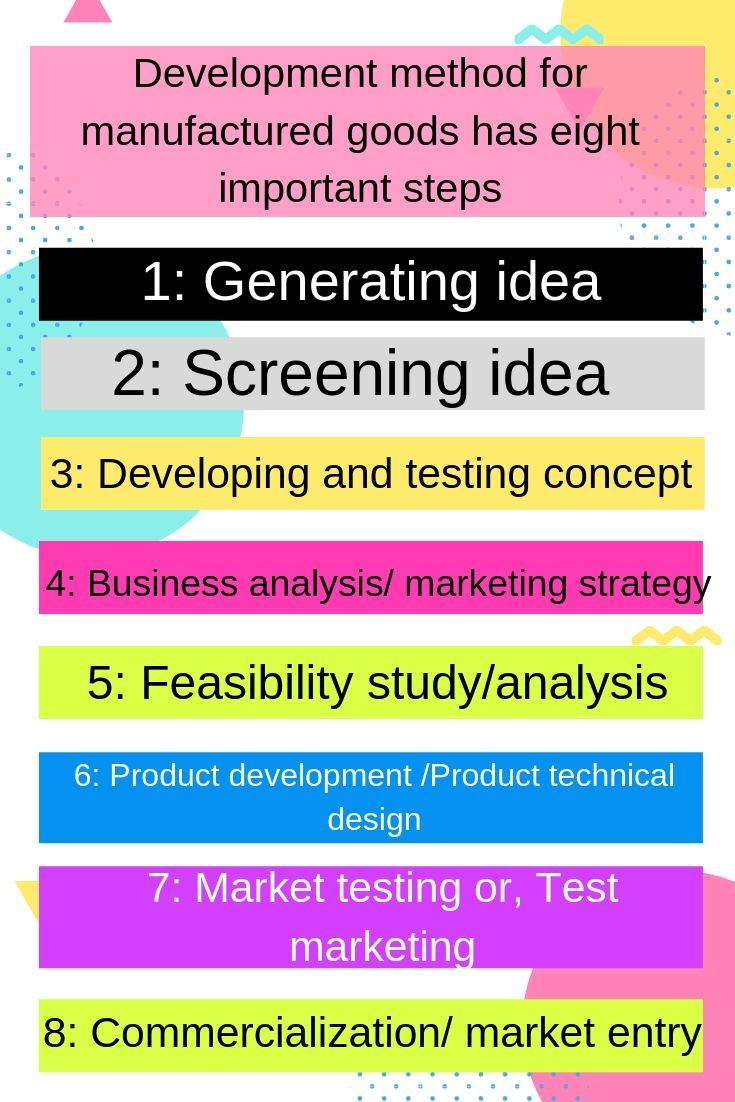 Development Method For Manufactured Goods Has Eight Important Steps Basic Concepts Development Business Analysis