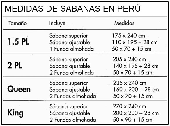 Medidas de sabanas usadas en per tips pinterest for Cama 3 4 medidas