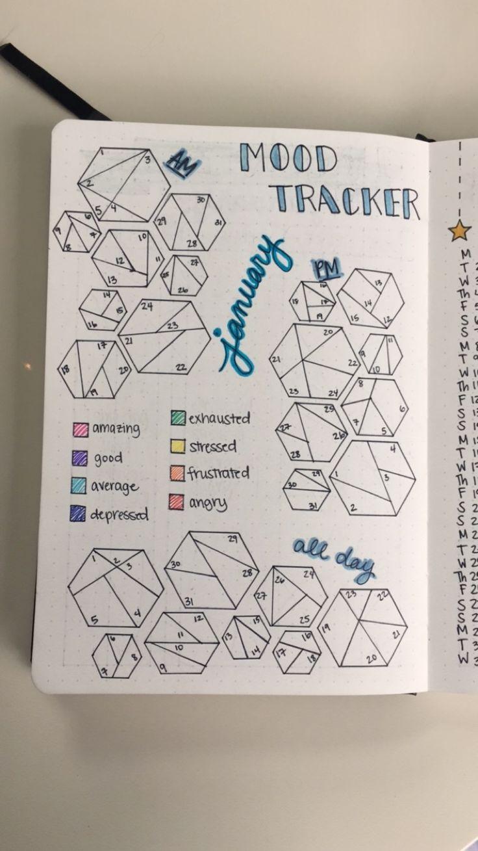 Best 25+ Mood tracker ideas on Pinterest   Bullet journel ...