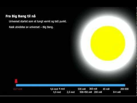 FRA BIG BANG TIL NÅ Hvordan har verden utviklet seg til det den er nå, med mennesker på en liten planet i utkanten av en av mange milliarder galakser? BM: http://ndla.no/nb/node/61442?fag=7=30 NN: http://ndla.no/nn/node/63179?fag=7=186