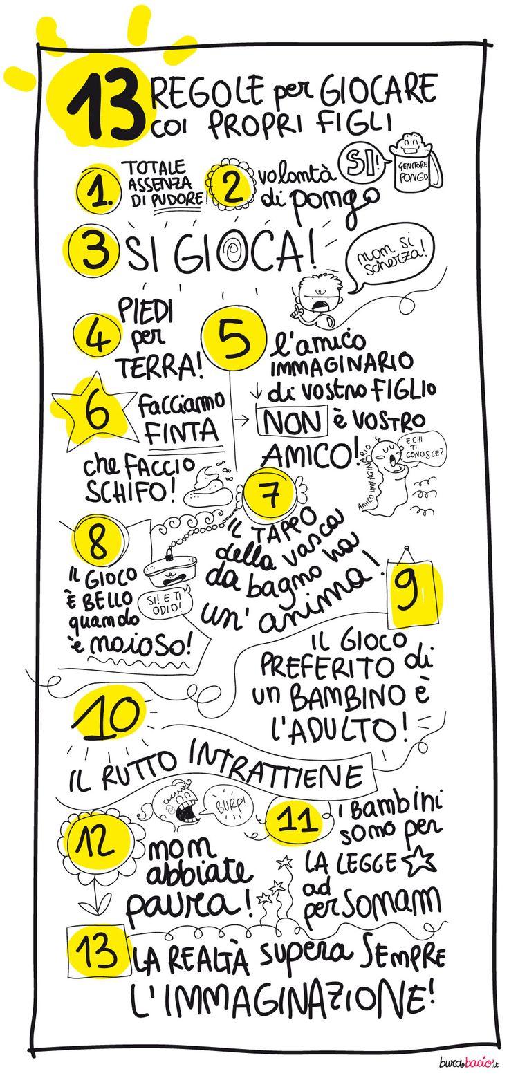 """Ecco qui il manifesto con le """"13 regole per giocare con i bambini"""" stilate da Enrica Tesio di Tiasmo e disegnare dalle mie zampette! Guai a voi se le dimenticate! Scaricate il pdfqui, …"""