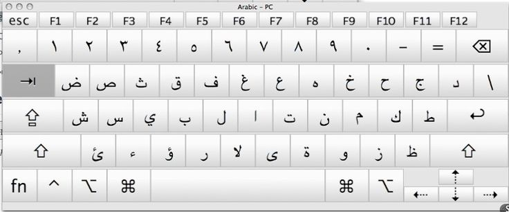 Arabic Keyboard Type Arabic Online Free Download