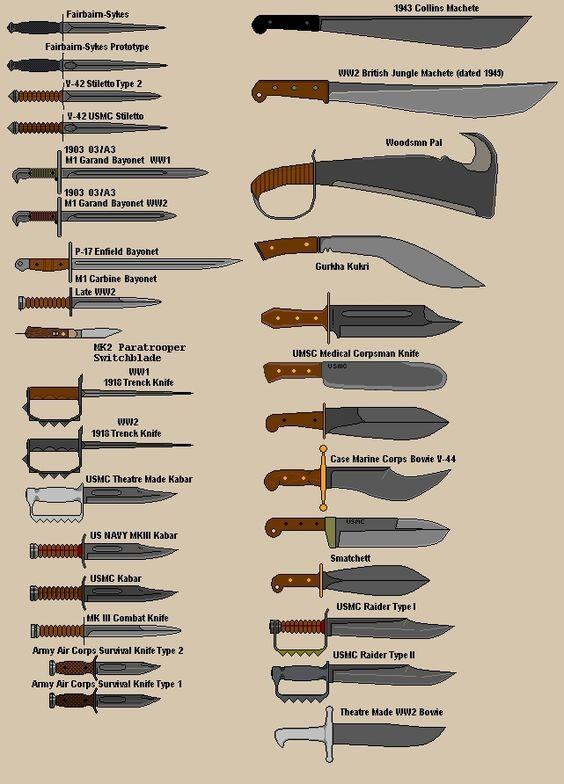 Resultado de imagen de ww2 knives