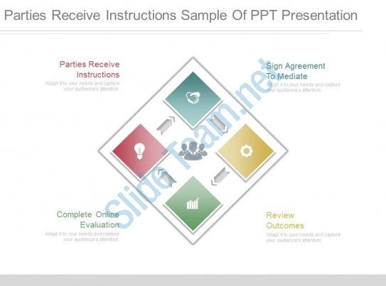 7 best business presentations images on Pinterest Presentation - sample presentation evaluation