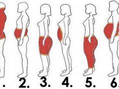 Les solutions que vous devez adopter selon la localisation des graisses dans votre corps