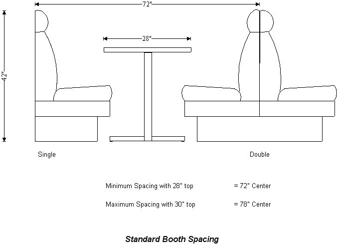 Table Dimensions Booth Spacing Restaurant Design Pinterest Booth Sea