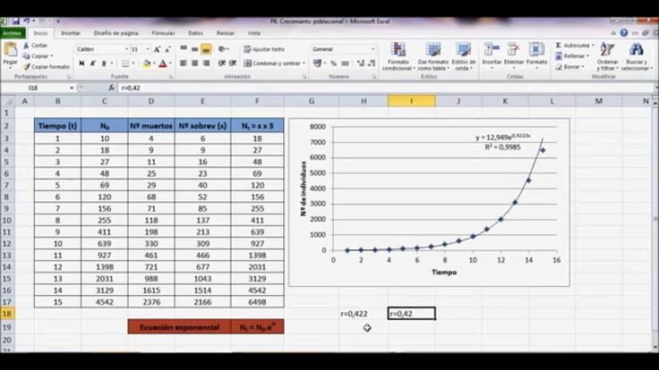 PROYECTO FC | Flipped Classroom. Vídeo: Simulación del crecimiento exponencial de una población.