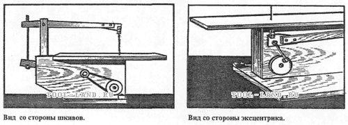 Лобзиковый станок сделанный своими руками