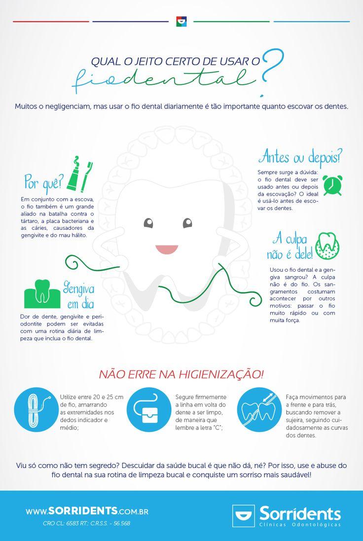 Muitos o negligenciam, mas usar o fio dental diariamente é tão importante quanto escovar os dentes.