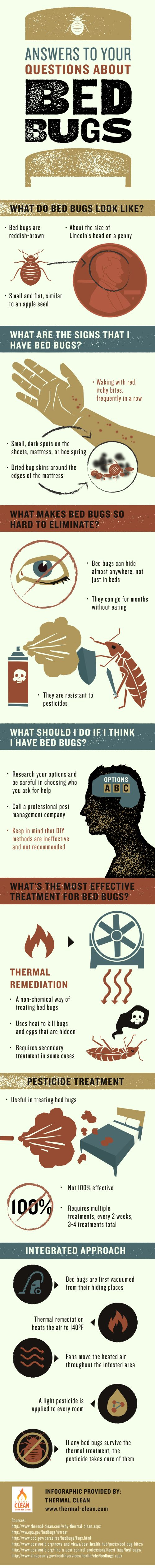 Is your home hosting some uninvited guests in the form of bed bugs? It is important to call a professional pest management company to inspect your home and come up with a treatment option. View this Aurora bed bug exterminator infographic to learn more.
