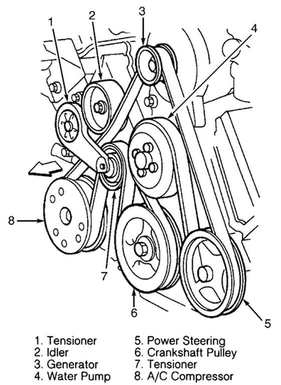 Drive belt diagram for 2003 Ford F-150 with A/C