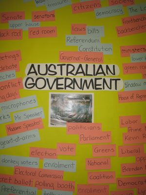 Bonython Primary School students learn about the Australian Government.