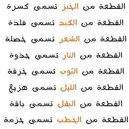 Arabic Parts - Learn