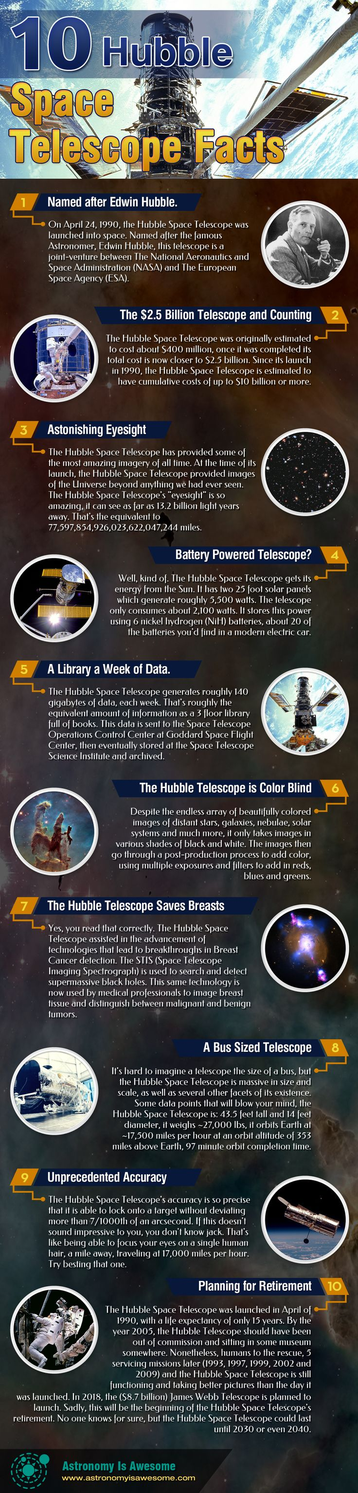 10 Hubble Space Telescope Facts | Astronomy Is Awesome