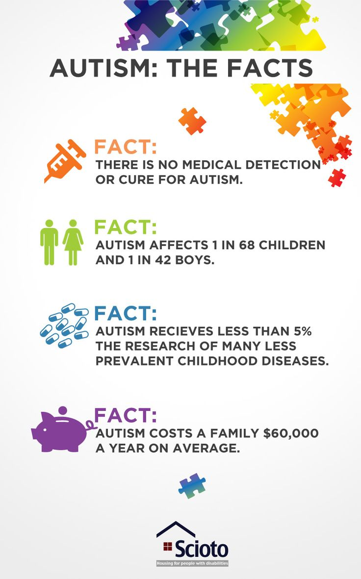 1 in 68 autism - Google Search