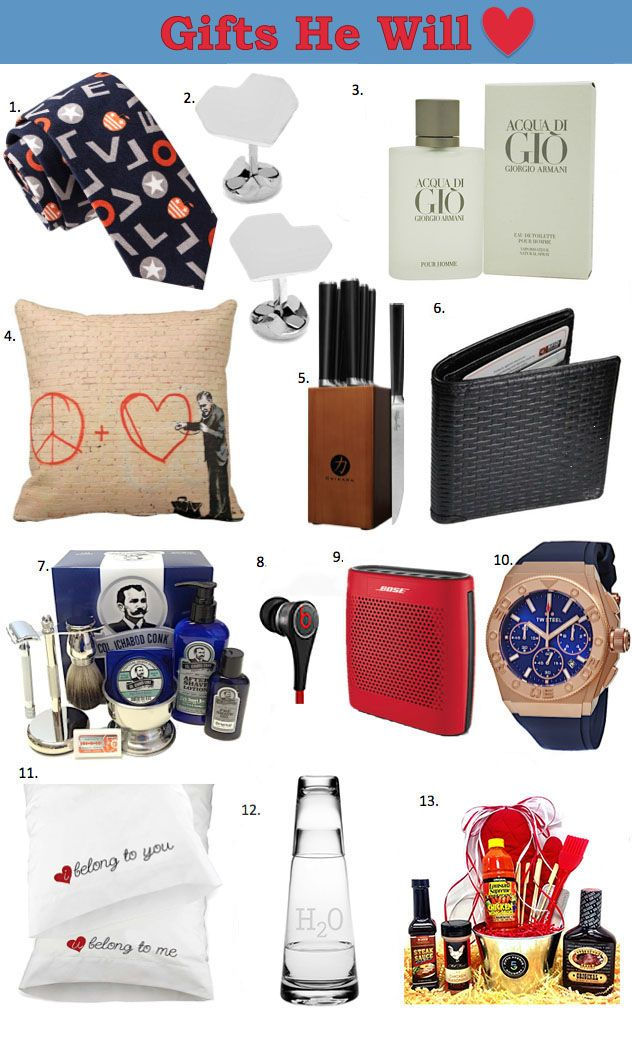Valentine Gifts for Him @Remodelholic #Valentines #Gifts #GiftIdeas