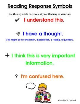 I am a reading specialist and notice that many of my students would read the words on a page but there was very little metacognition going on. I cr...