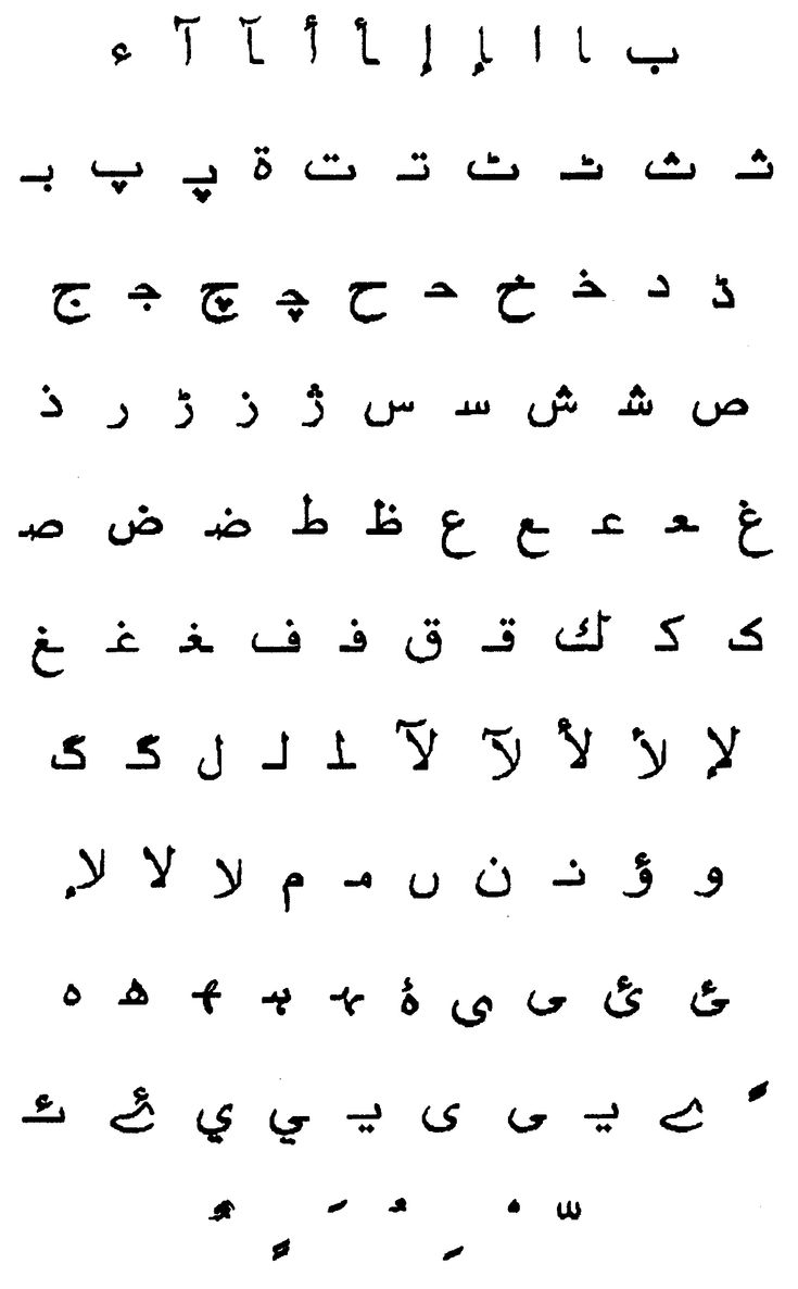 The arabic languages and their writing system context dependent and directional text complex text languages an overview