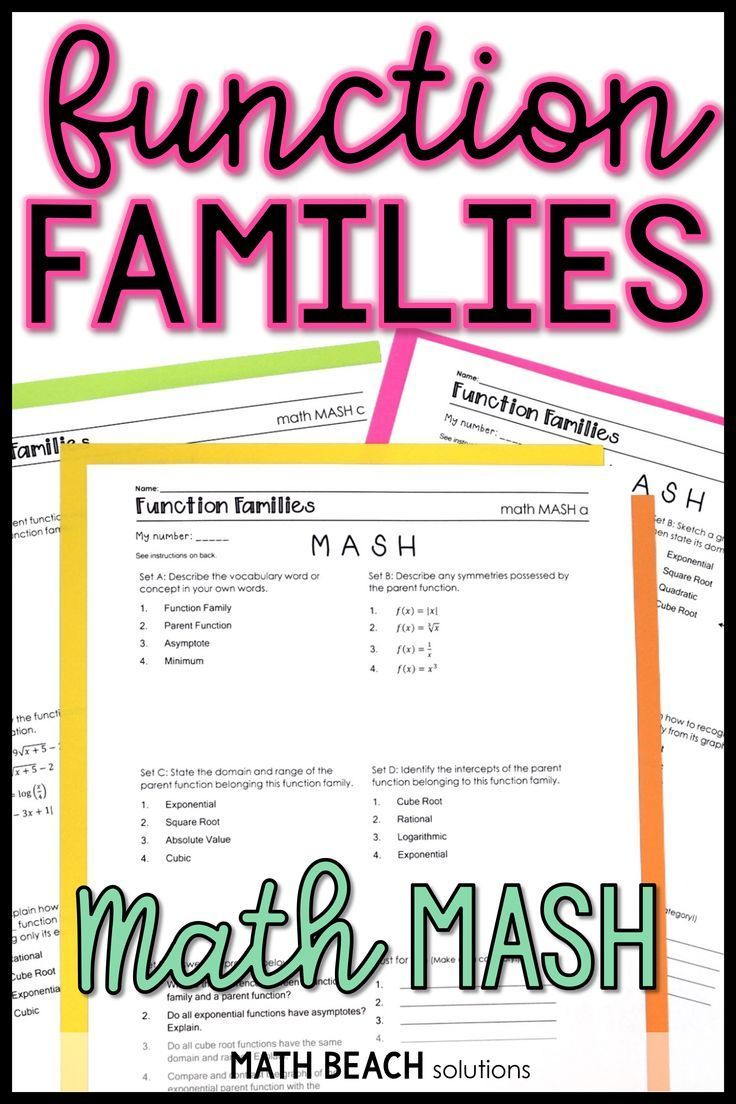 Did You Ever Play Mash As A Kid In School This Function Families Version Is A Fun Way To Create Custom Function Family Pr Functions Math Parent Functions Math
