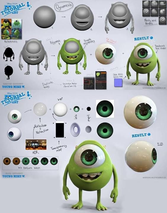 Pixar characters.