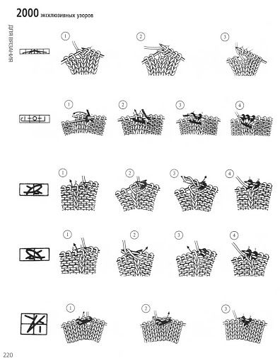 Kira knitting: Beginner 4