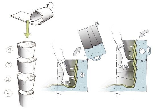 PALMA Planter production sketch by Rainer Mutsch for Greenfom.