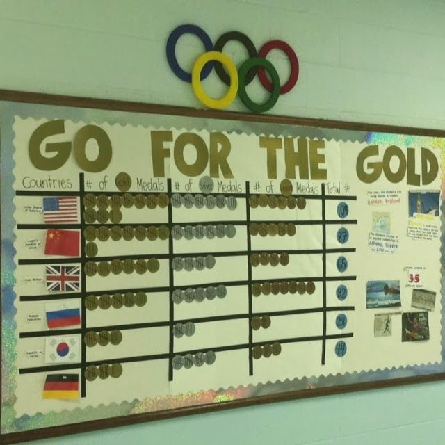 If your hall or your campus is having a competition, use an Olympic style board to keep track of how it is going.